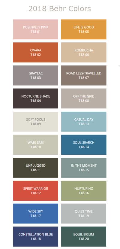 2018 Behr Paint Color Trends