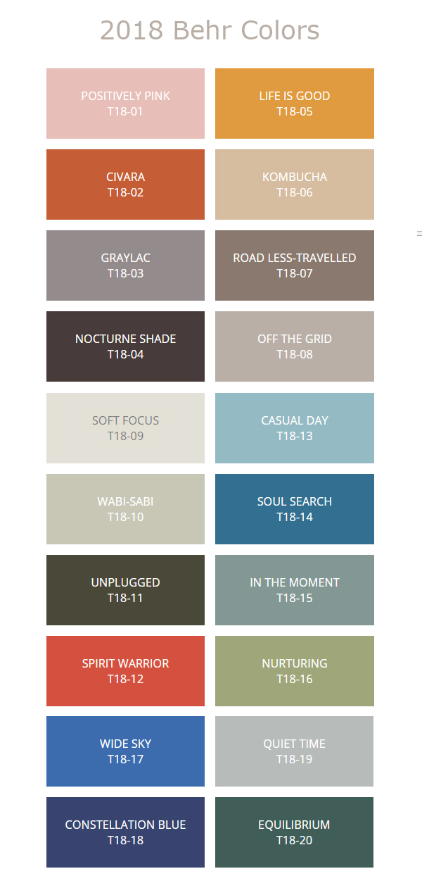 2018 Behr Paint Color Trends