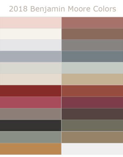 2018 Benjamin Moore Color Trends