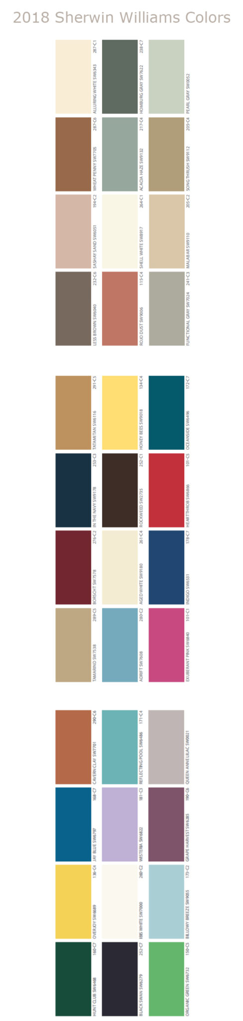 2018 Sherwin Williams Paint Colors