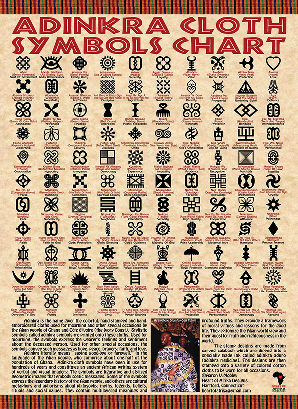 aaron-mobley-heart-of-afrika-designs-adinkra-symbol-meanings